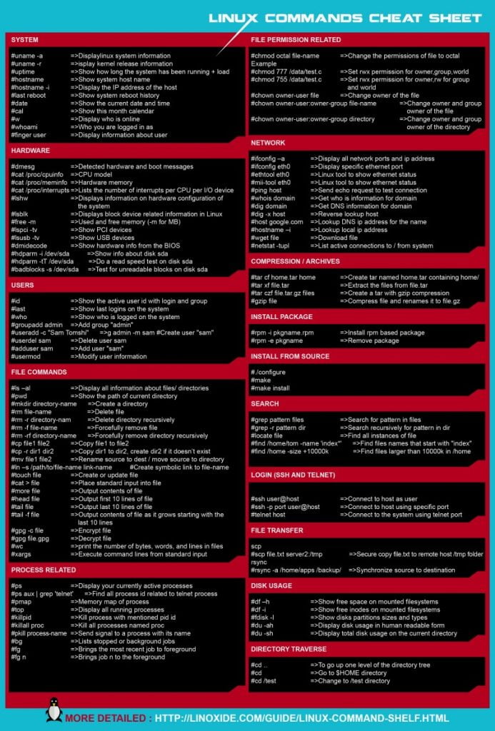 linux-command-cheat-sheet
